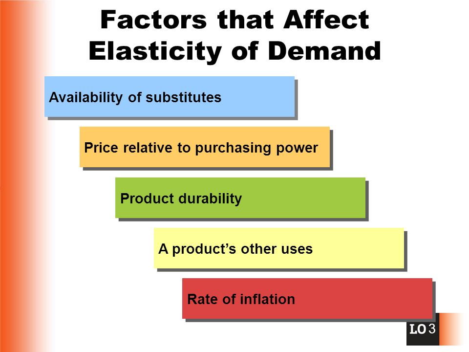 elasticity of demand and its factors The elasticity of demand for an input measures the degree of the response of the quantity demanded to a change in its price in the long run, all inputs are variable if price of one input changes, firms try to substitute the cheaper for the costlier inputs therefore, the ease with which one input.