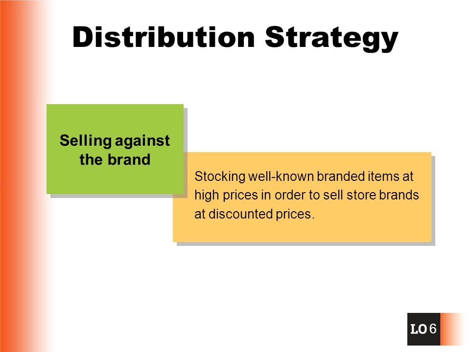 pricing strategy and distribution Price is influenced by the type of distribution channel used,  a good pricing strategy would be the one which could balance between the price floor.