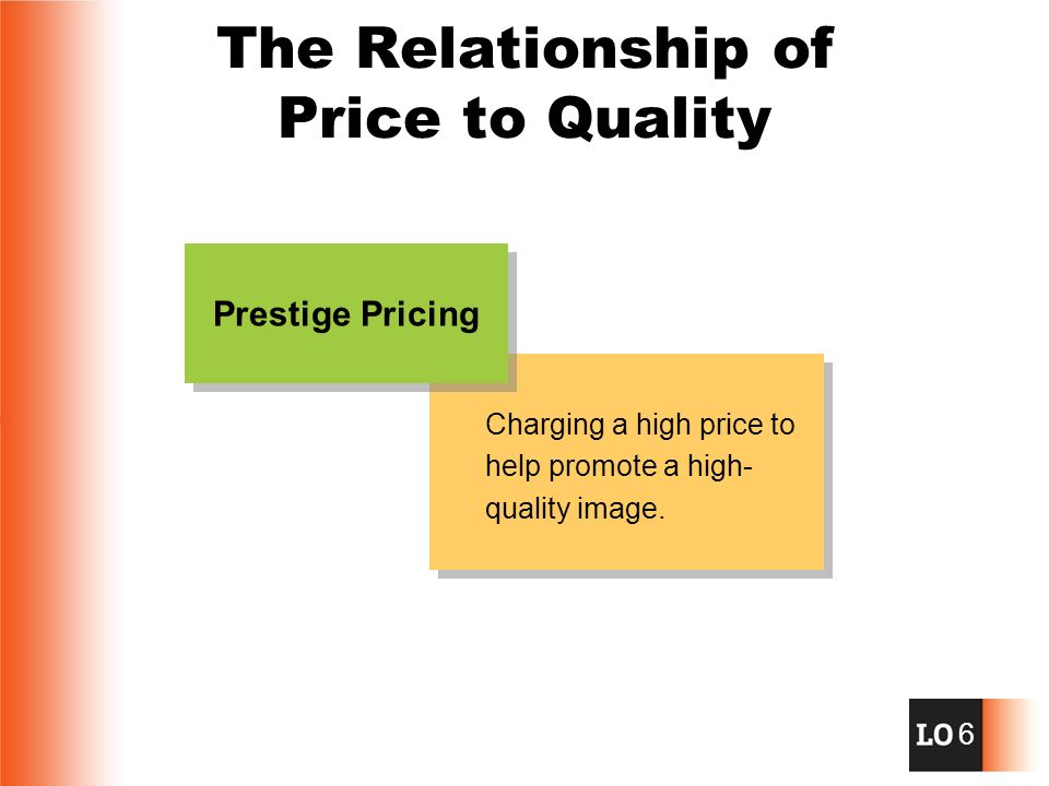 price and quality relationship