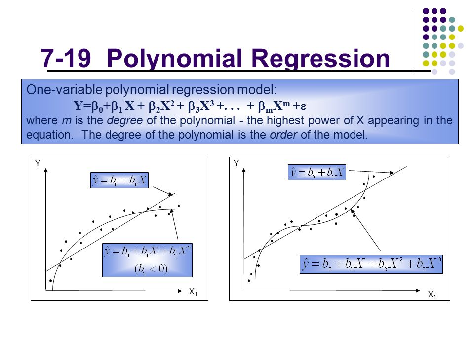 Polynomial regression analysis - Illuminationwhimpering gq