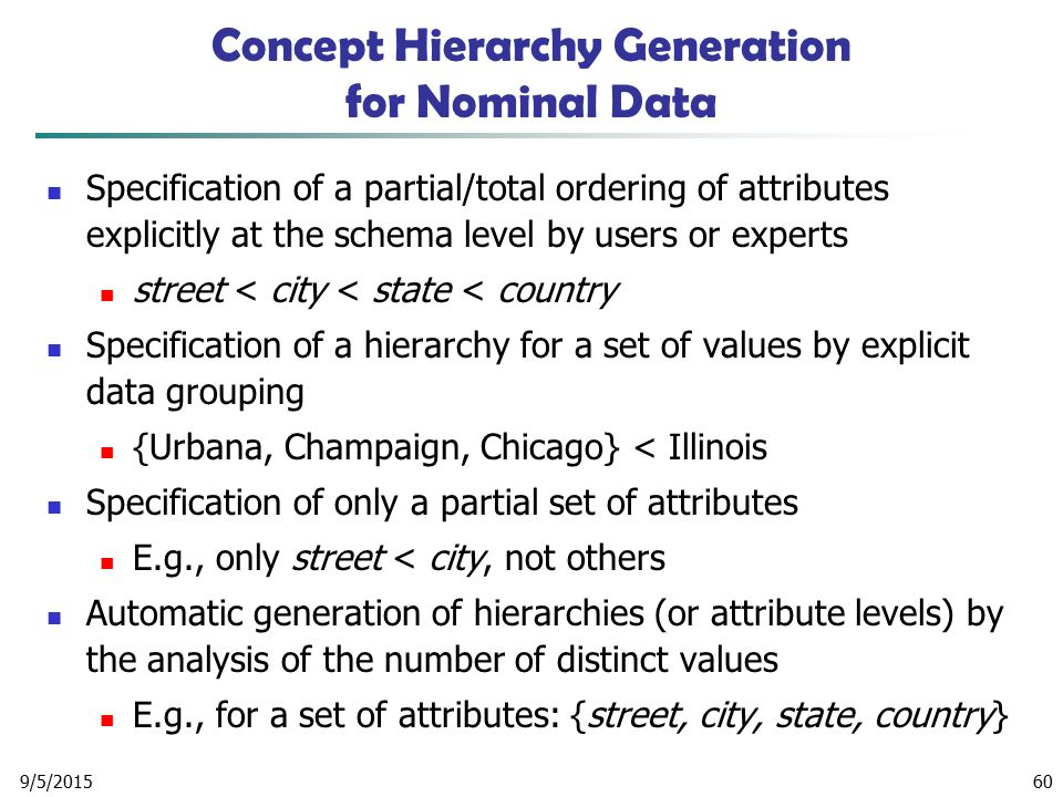 Concept Hierarchy Generation for Nominal Data