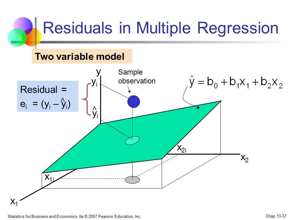 Residuals in Multiple Regression