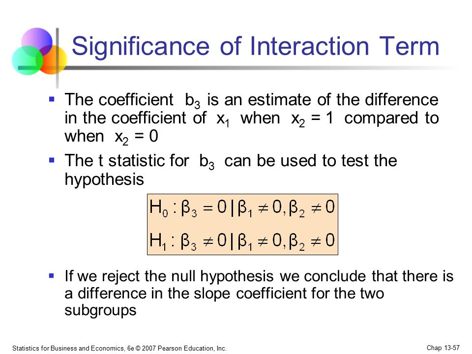 Significance of Interaction Term