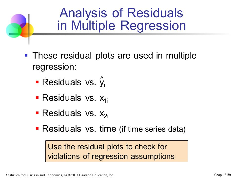 Analysis of Residuals in Multiple Regression