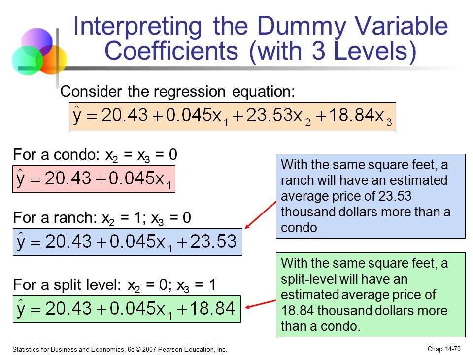 Interpreting the Dummy Variable Coefficients (with 3 Levels)