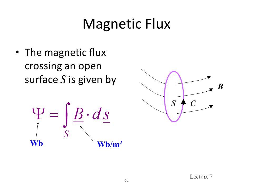 magnetic flux density formula - photo #39