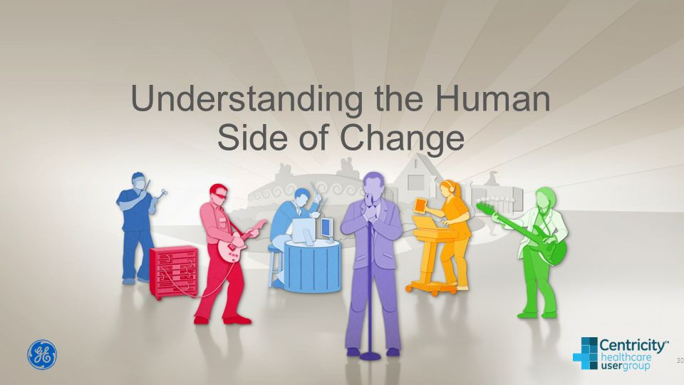 human side of change and its A business's human resources department must analyze a proposed change in office automation to determine its potential positive and negative effects on current staff and future hiring protocols for example, suppose an accounting firm wants to switch from a physical filing system to an electronic database system.