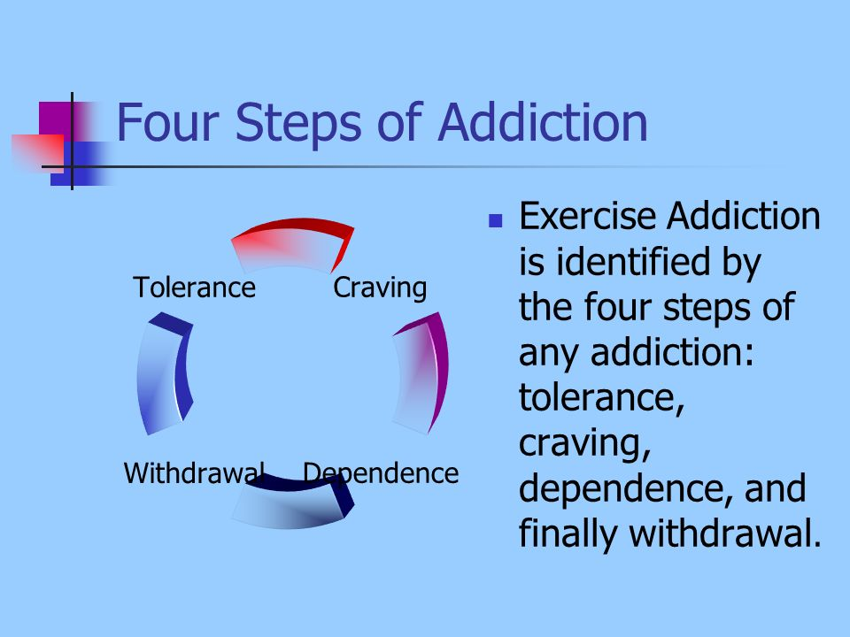 causes of addiction and how to counteract it Learn about xanax addiction signs, side effects, causes, symptoms & withdrawals from alprazolam abuse acadiana addiction center.