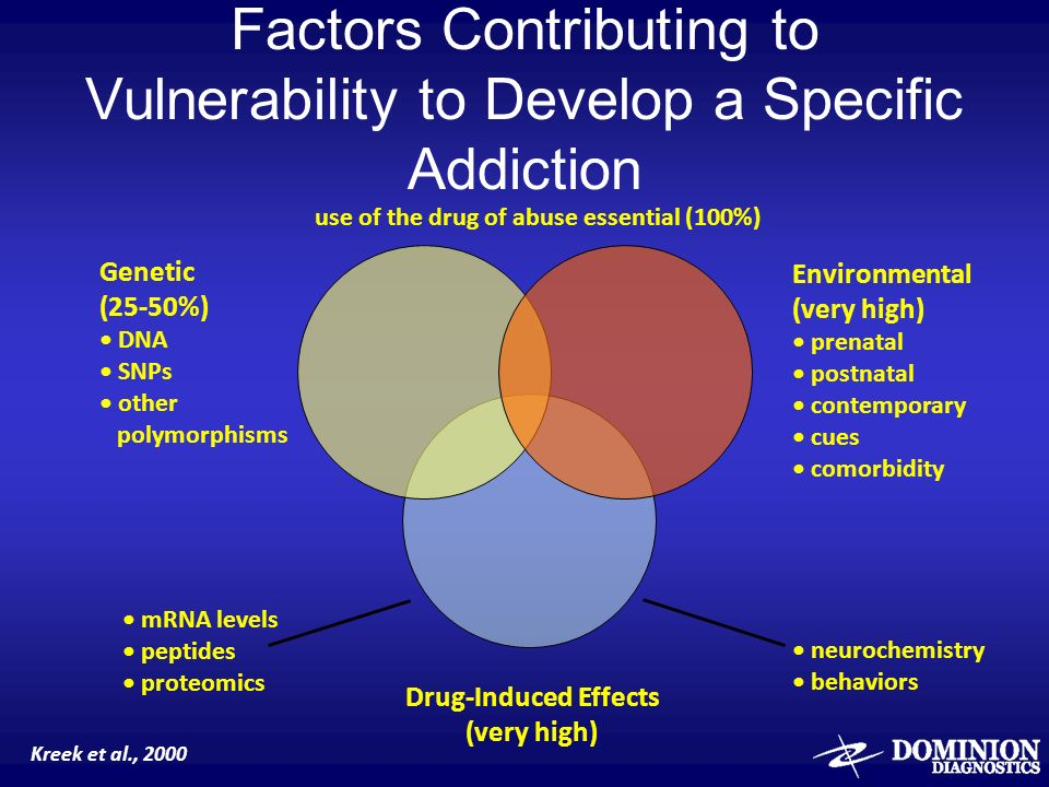 the factors contributing to the addiction to technology