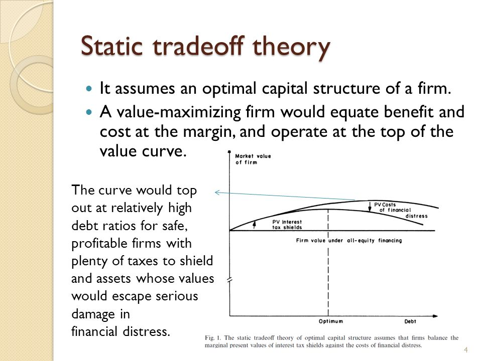 pecking trade off theory Testing the pecking order theory and the signaling theory for farm businesses abstract numerous empirical studies in the finance field have tested many theories for.