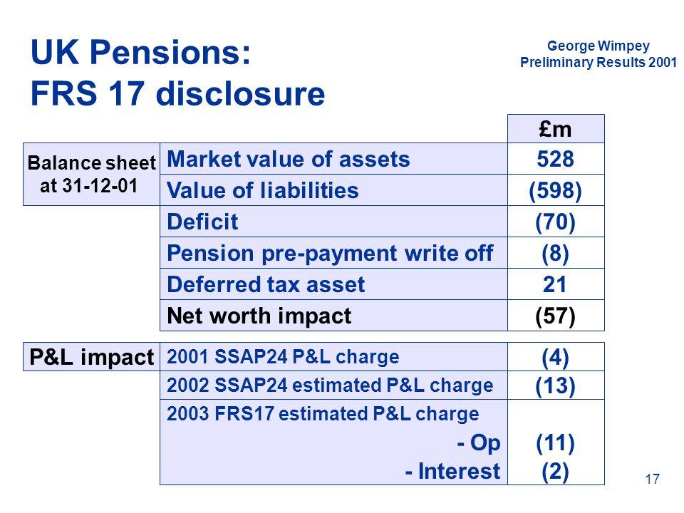 UK Pensions: FRS 17 disclosure