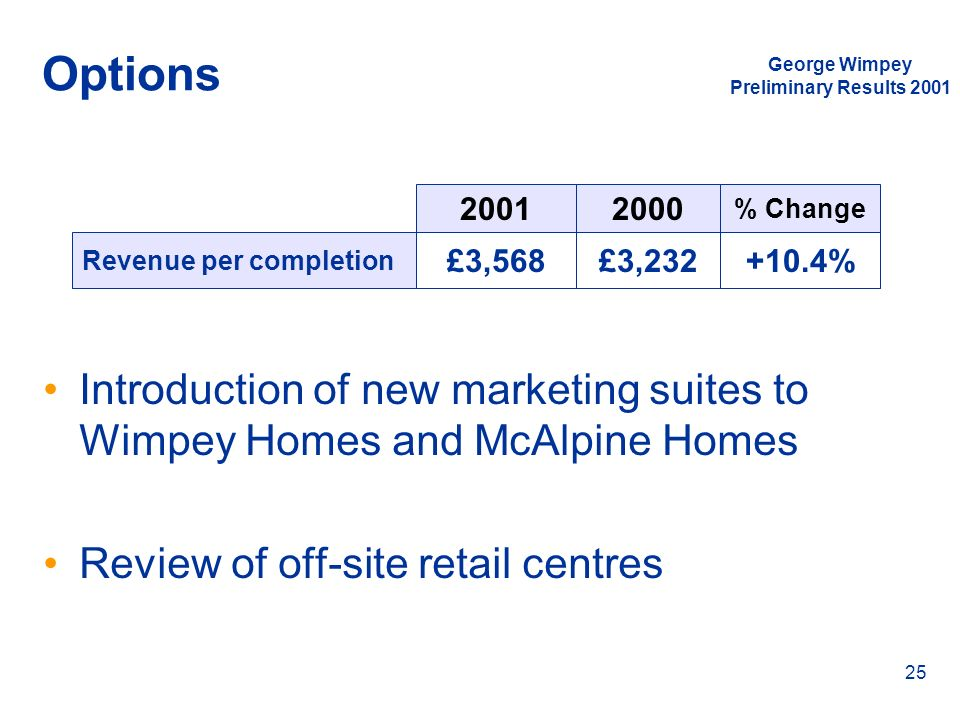 OptionsGeorge Wimpey. Preliminary Results 2001. 2001. 2000. % Change. Revenue per completion. £3,568.