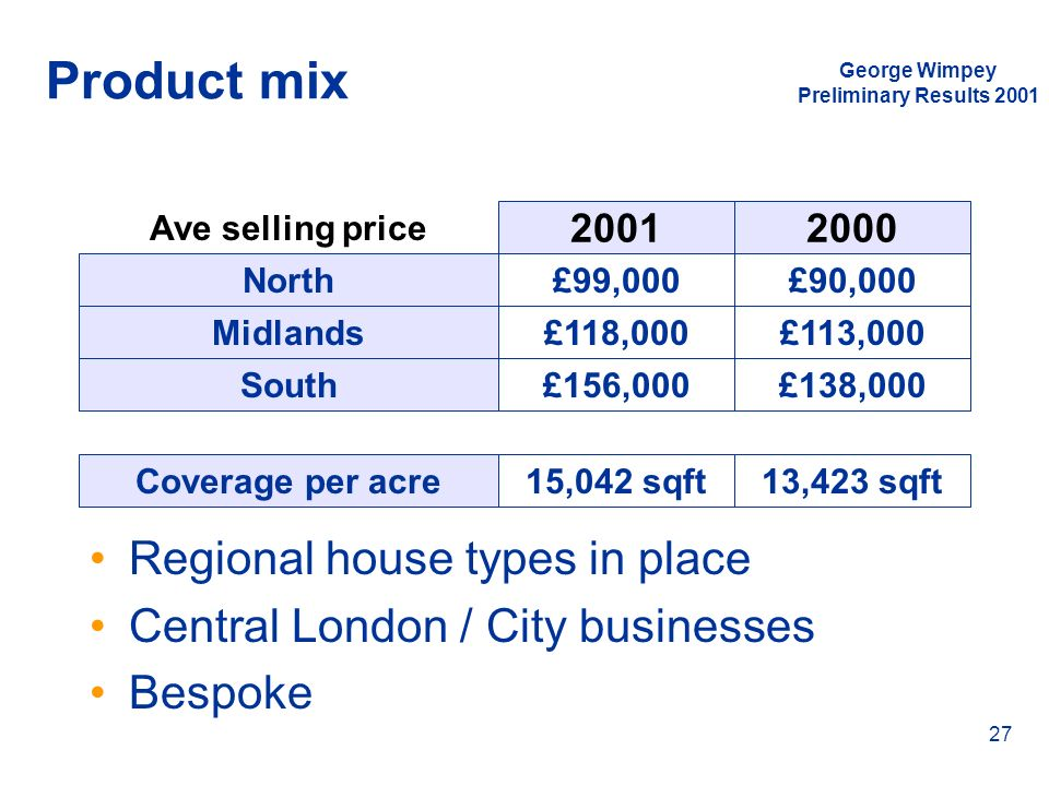 Product mix Regional house types in place