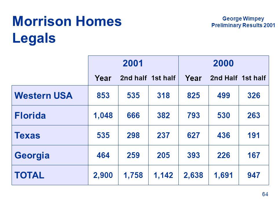 Morrison Homes Legals 2001 2000 Western USA Florida Texas Georgia
