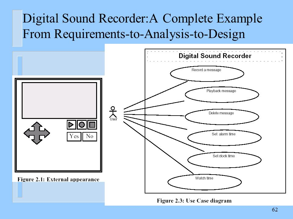 an analysis of digital video recording A literature search and analysis of evaluations of alternative court reporting lizbeth l transition from audiotapes to digital recording technology in the federal immigration audio/video recording in the trial court 5 superior court law library april 2002 laboratory, 1979.