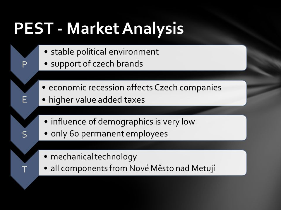 pest analysis sporting goods market To cater to the sporting goods firm's predicaments and help them increase their profitability and competence over their peers, the supply chain analysis experts at spendedge tailored a robust market research approach that comprised of primary and secondary research methodology coupled with qualitative and quantitative data collection procedures.