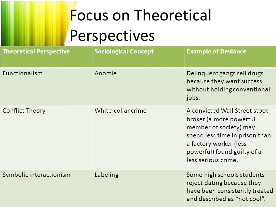social theories of white collar crime Theoretical revisions and elaborations of differential association theory social learning theory  sutherland's work on white-collar crime also reoriented the.