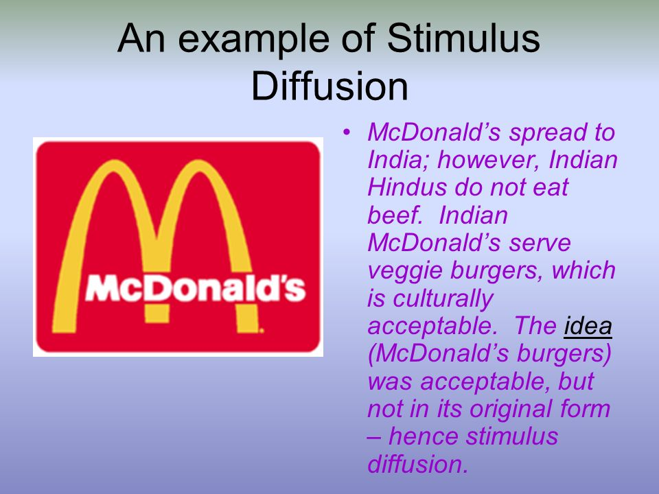 Example of cultural diffusion