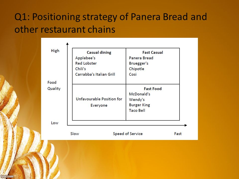 panera case Panera bread is replacing cashiers with machines what does this mean for the customer.