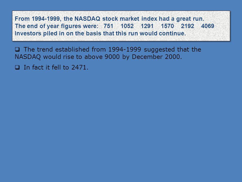 From 1994-1999, the NASDAQ stock market index had a great run