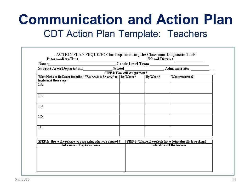 Classroom diagnostic tools ppt download for Team training plan template
