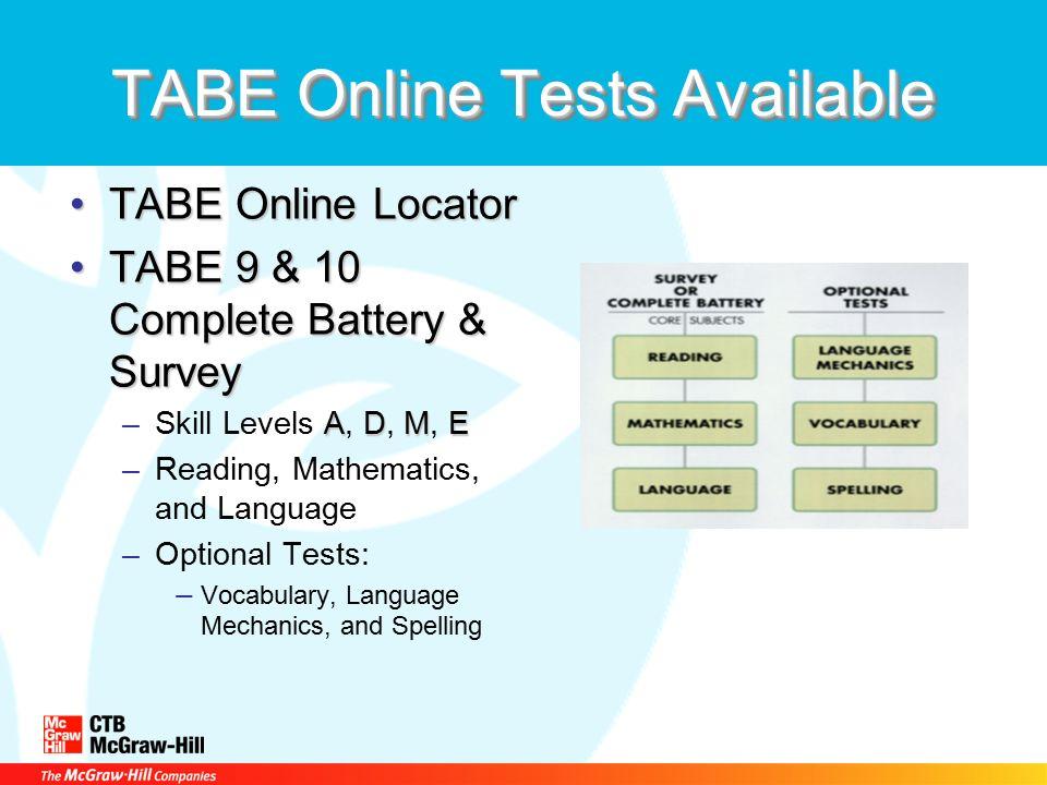TABE English Study Guide (2019) by Mometrix