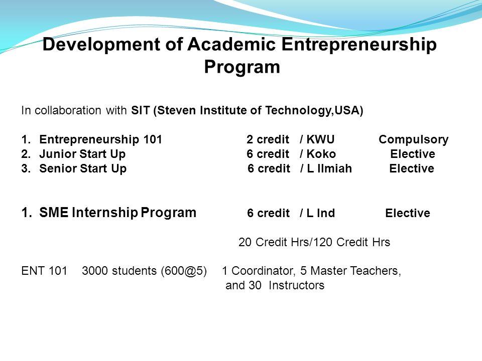 Development of Academic Entrepreneurship