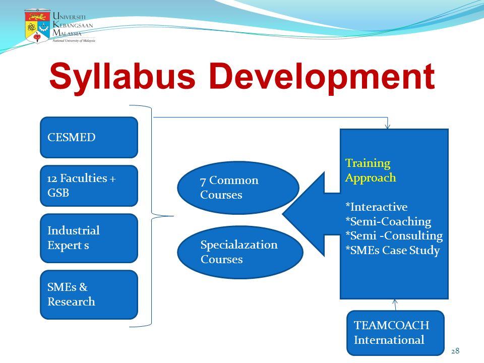 Syllabus Development CESMED Training Approach *Interactive