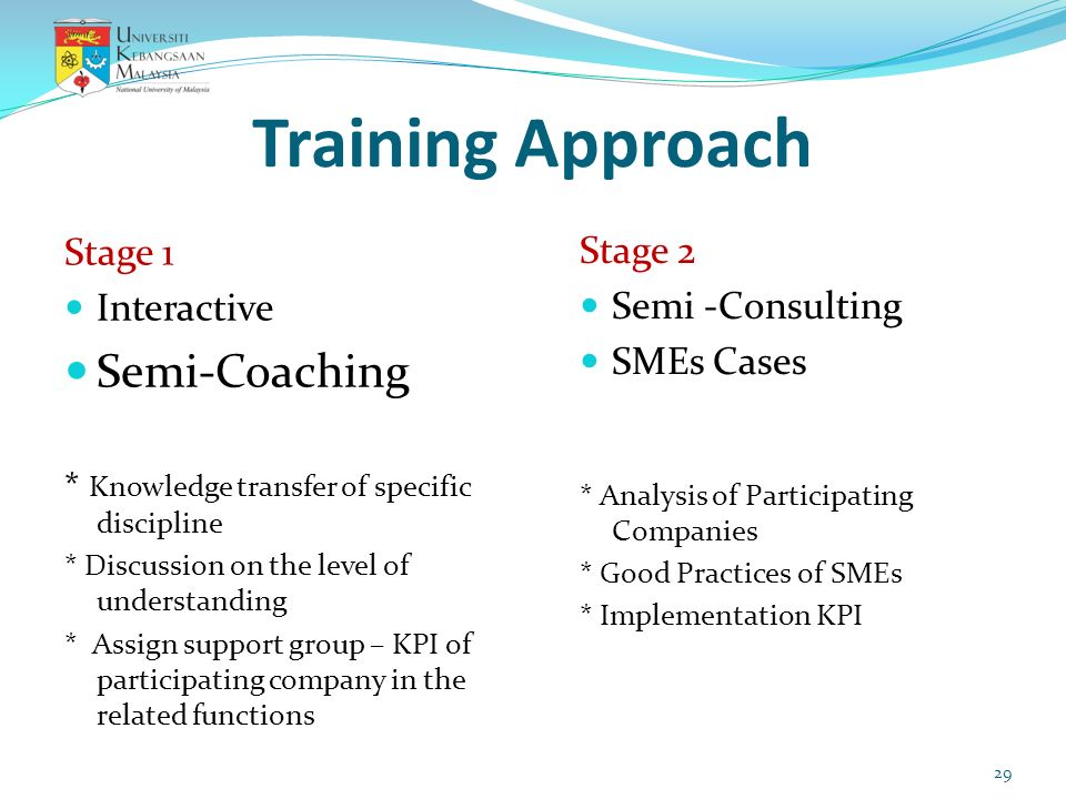 Training Approach Semi-Coaching Stage 1 Stage 2 Interactive