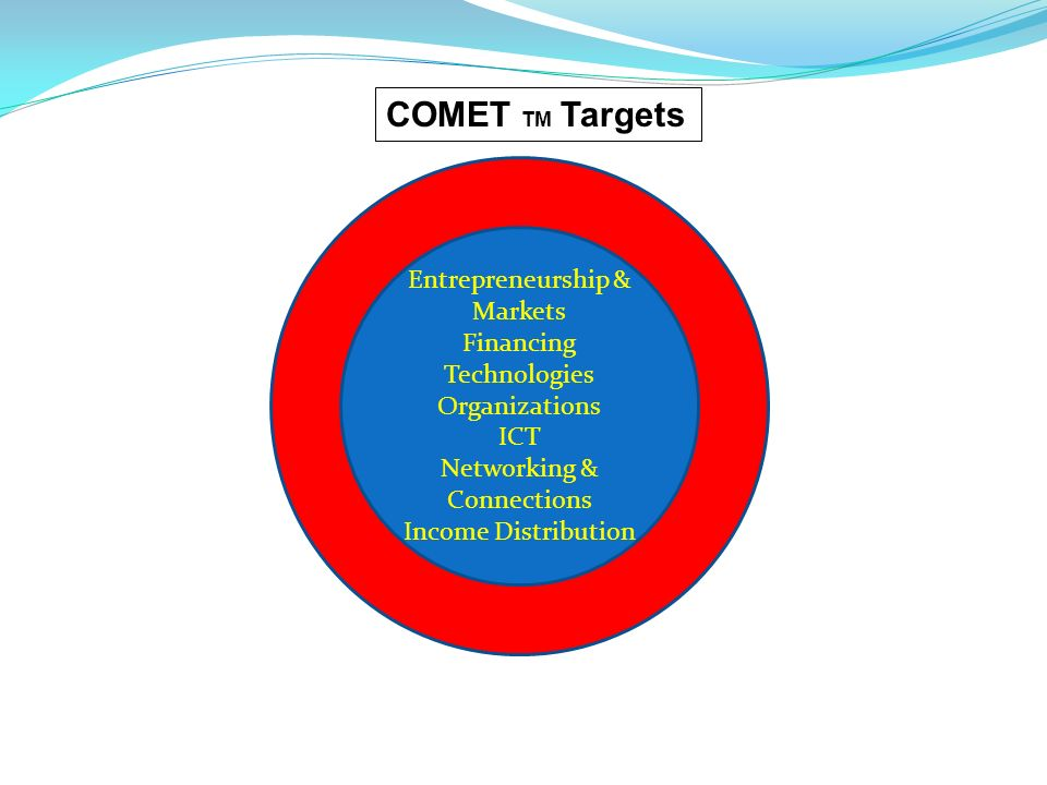 COMET TM Targets Entrepreneurship & Markets Financing Technologies