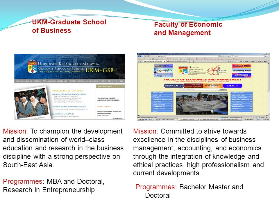 UKM-Graduate School of Business. Faculty of Economic. and Management.