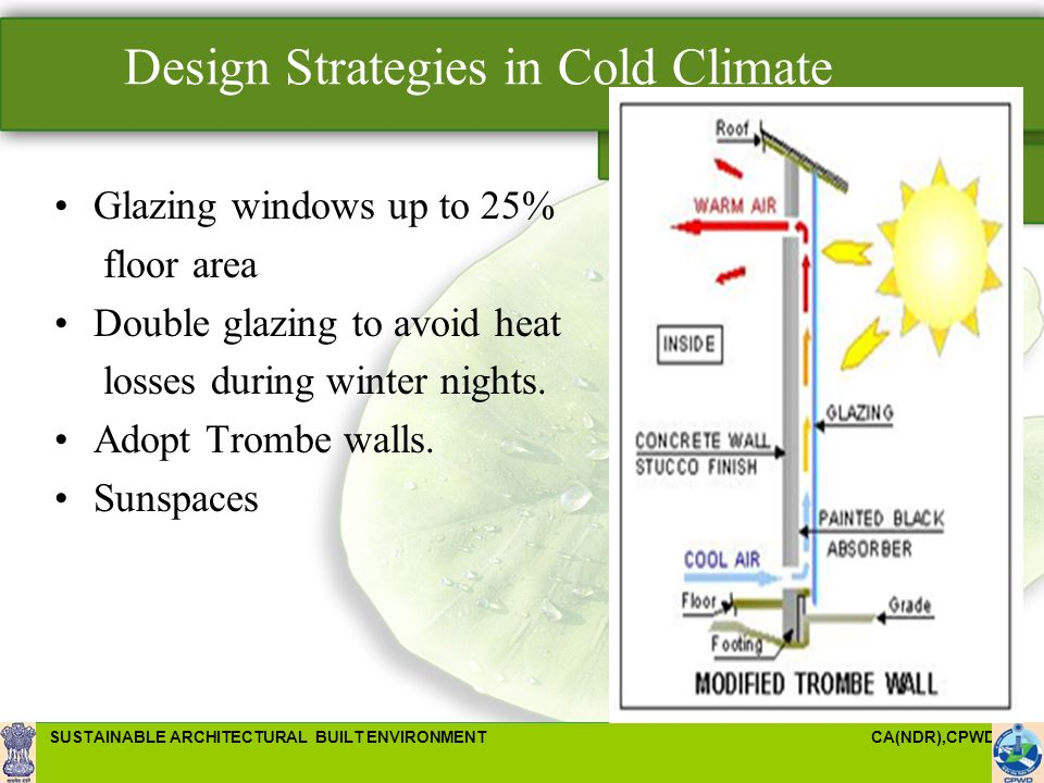 Sustainable architectural built environment ppt video for Windows for cold climates