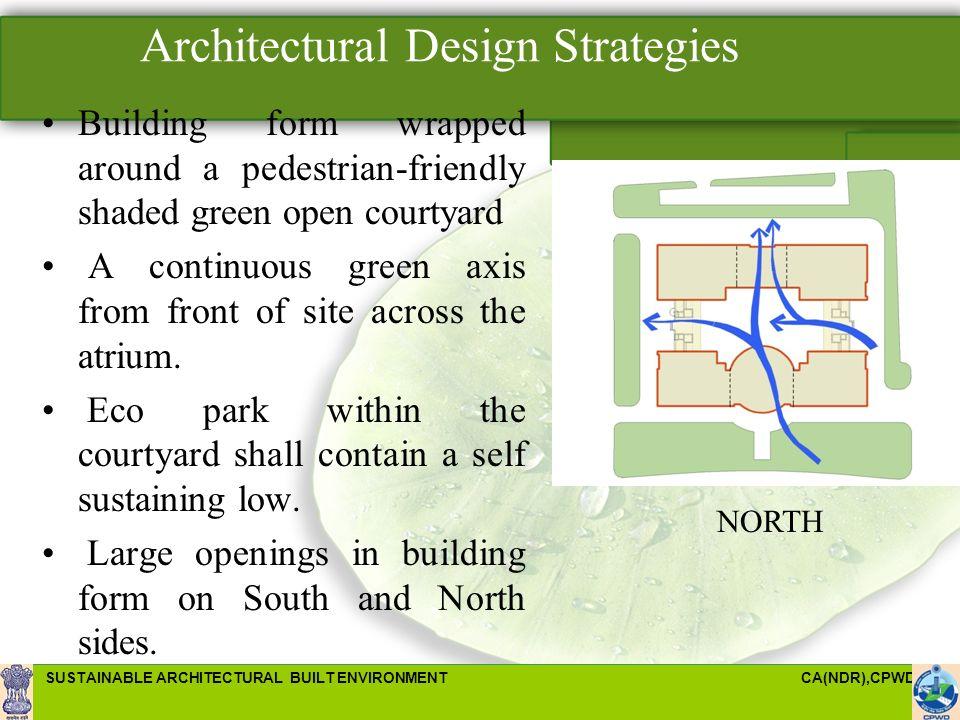 Architectural Design Strategies