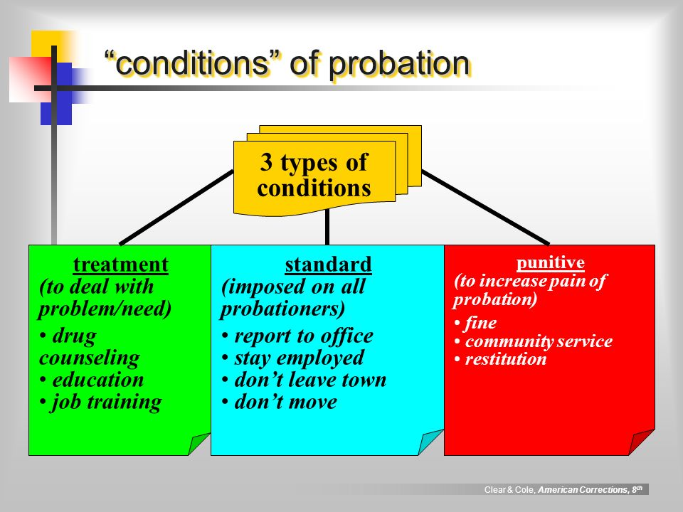 conditions of probation • special conditions of probation probation/parole conditions success stories treatment resource centers our mission: our dedicated team of professionals.
