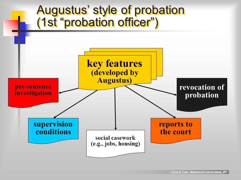 Chapter  Probation  Ppt Video Online Download