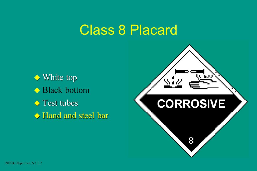 Class 8 Placard White top Black bottom Test tubes Hand and steel bar