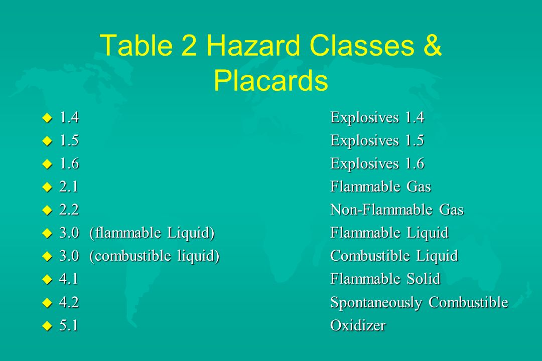 Table 2 Hazard Classes & Placards