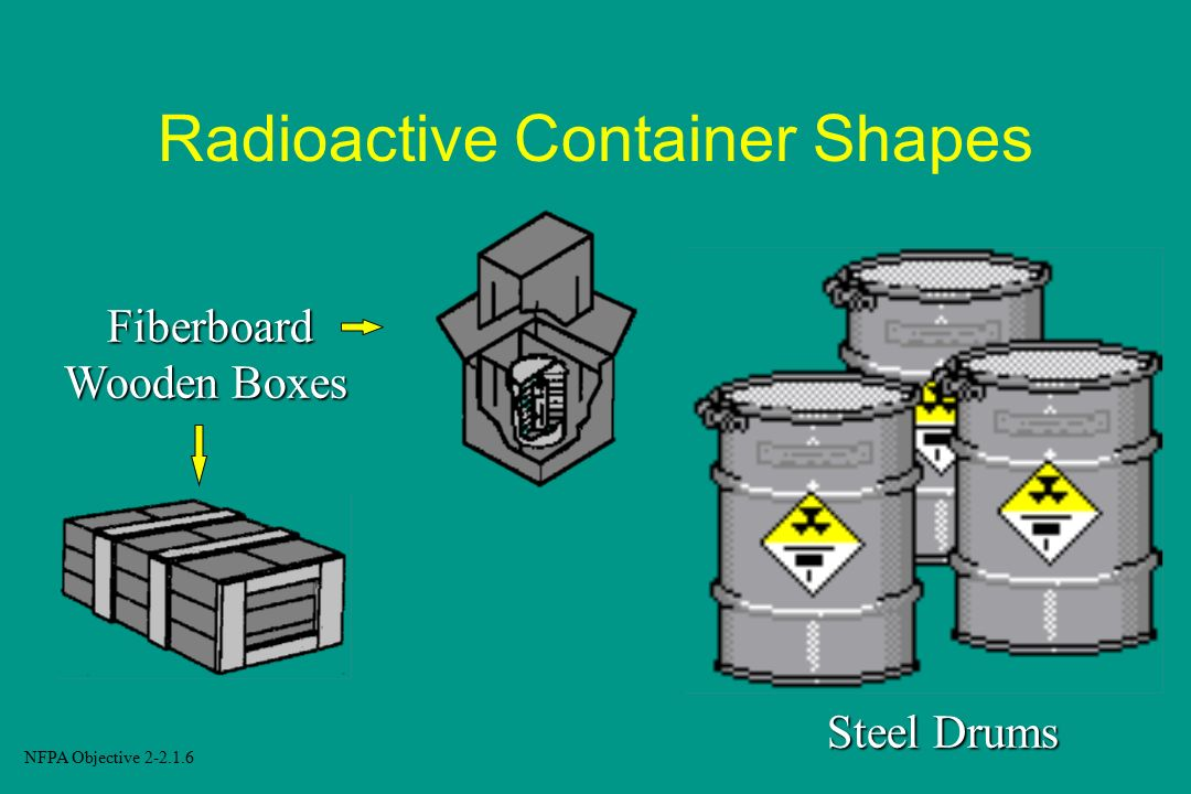Radioactive Container Shapes
