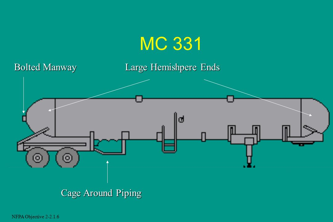 MC 331 Bolted Manway Large Hemishpere Ends Cage Around Piping