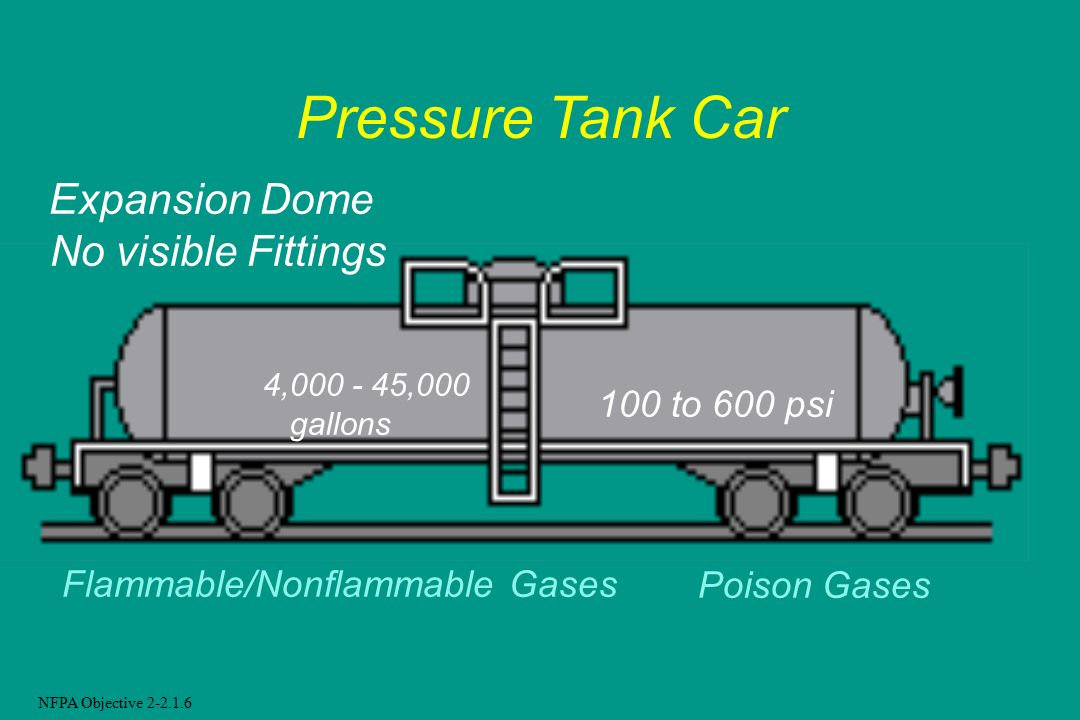 Pressure Tank Car Expansion Dome No visible Fittings Poison Gases