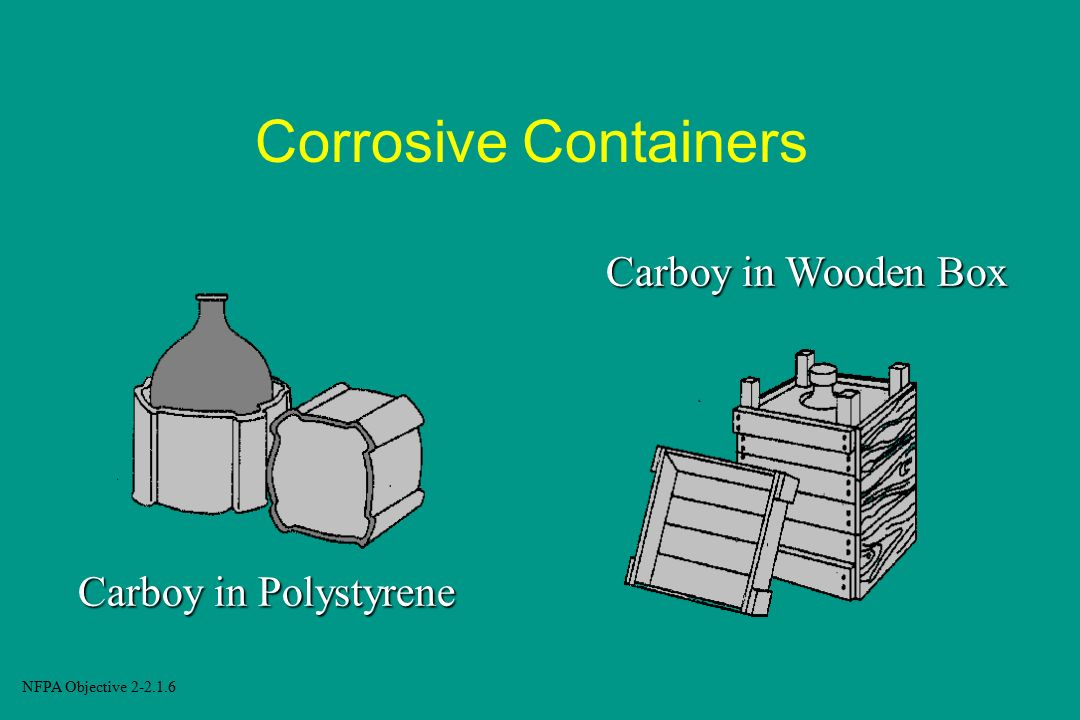 Corrosive Containers Carboy in Wooden Box Carboy in Polystyrene