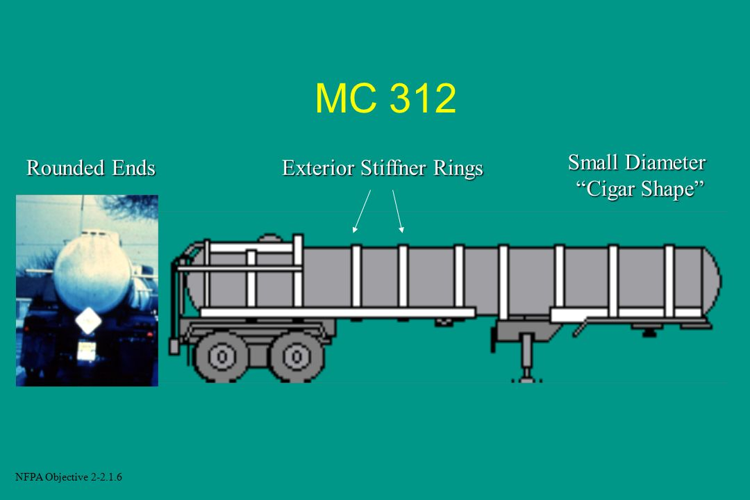 MC 312 Small Diameter Cigar Shape Rounded Ends