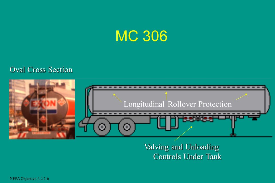MC 306 Oval Cross Section Longitudinal Rollover Protection