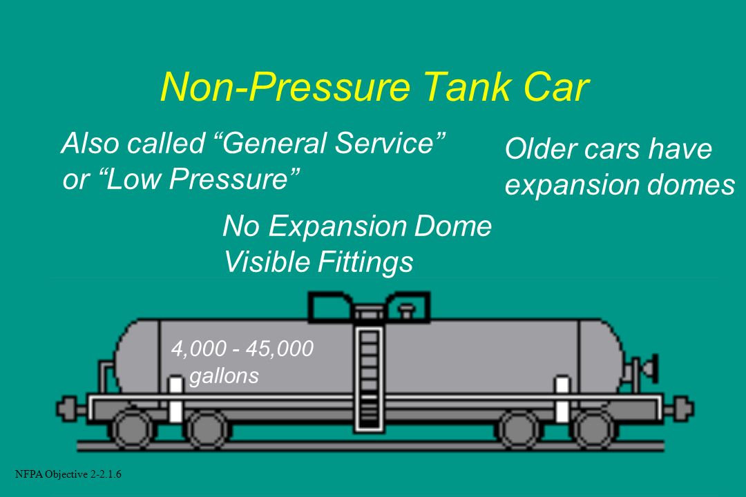 Non-Pressure Tank Car Also called General Service or Low Pressure