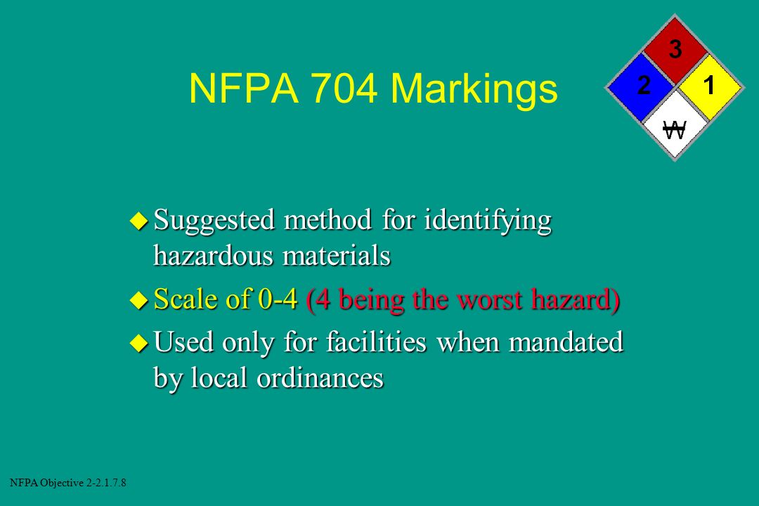 NFPA 704 Markings Suggested method for identifying hazardous materials