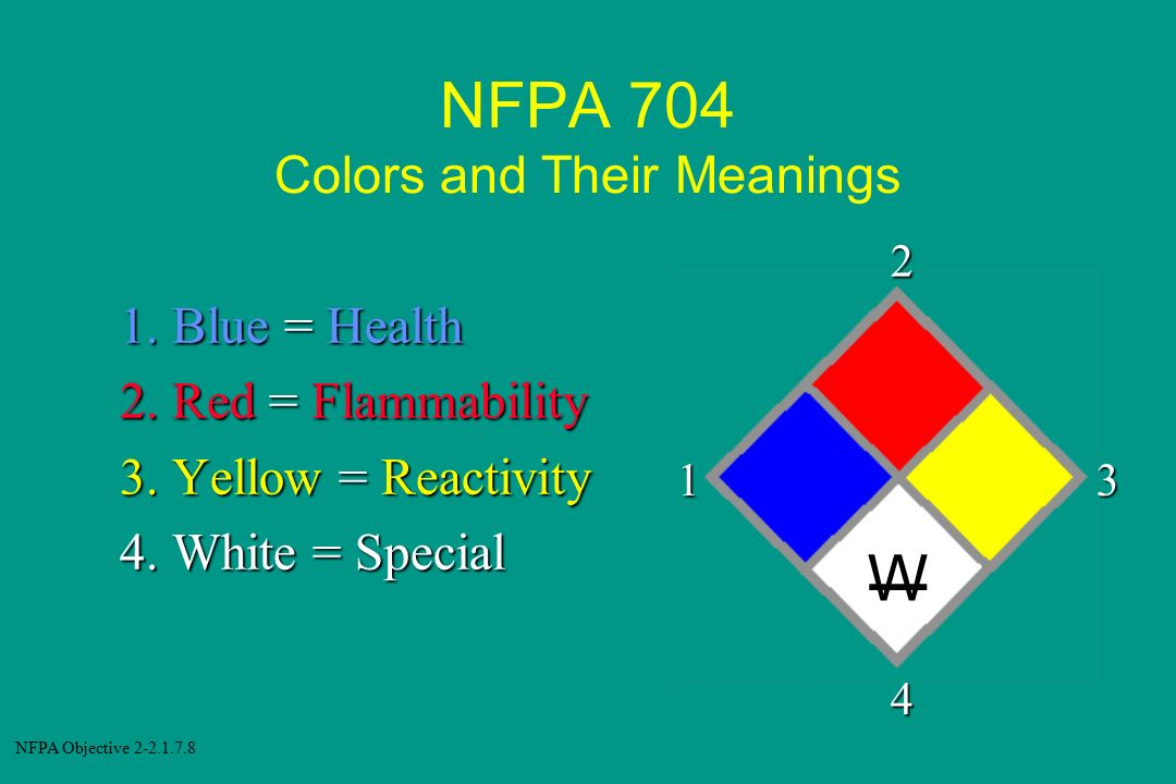 NFPA 704 Colors and Their Meanings