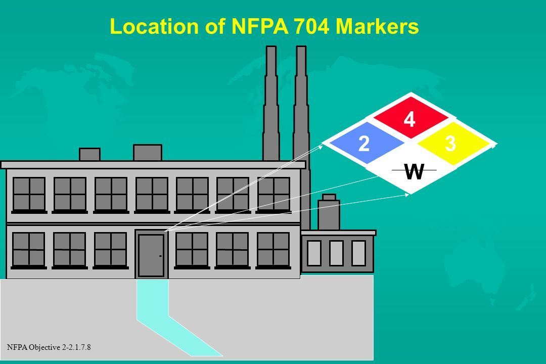Location of NFPA 704 Markers