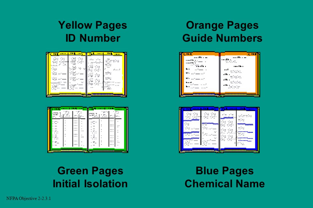 Orange Pages Guide Numbers