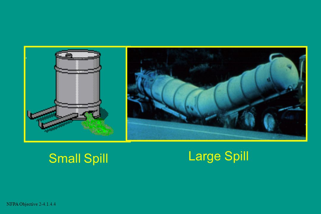Large Spill Small Spill NFPA Objective