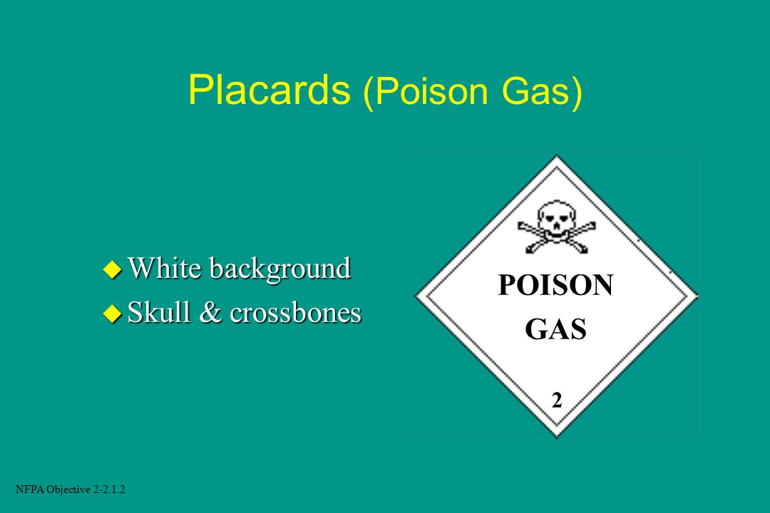 Placards (Poison Gas) White background Skull & crossbones POISON GAS 2